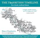 Transition Towns